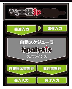 サクっと工程SP製品詳細1