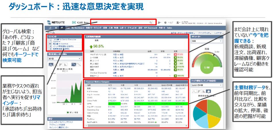 「NetSuite」製品詳細1