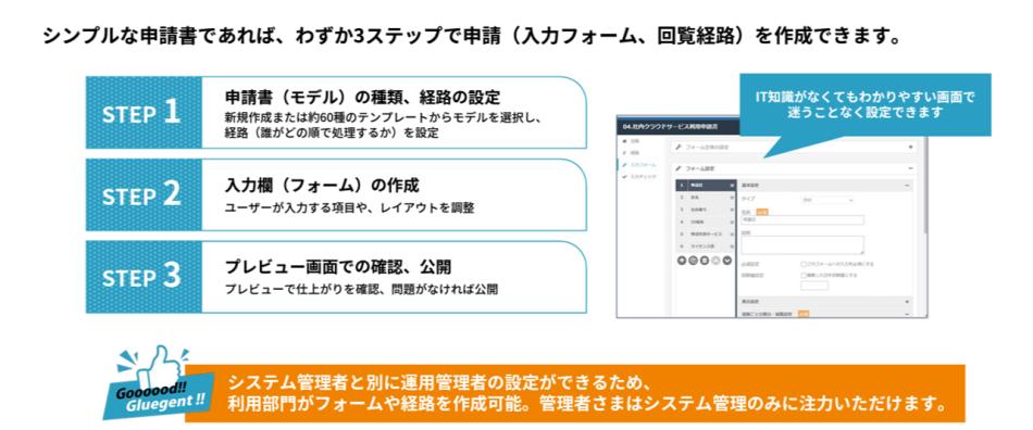 Gluegent Flow製品詳細1