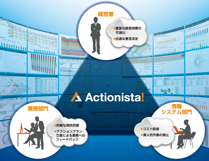 Actionista!製品詳細1