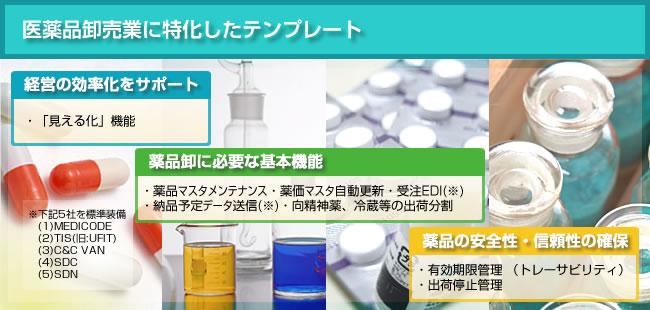 FutureStage 医薬品卸向け販売管理システム製品詳細1