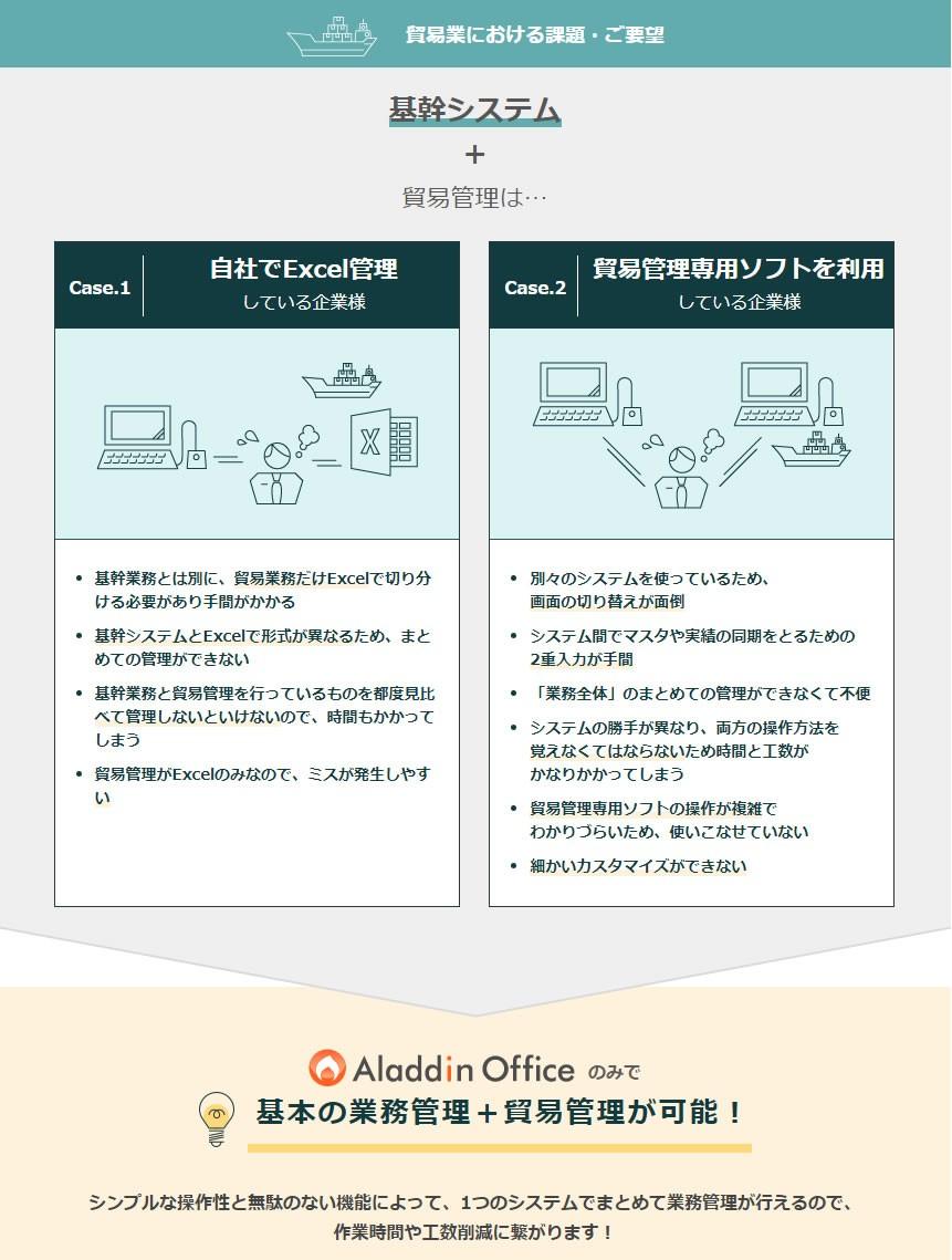 アラジンオフィス(貿易・輸出入業向け)製品詳細1