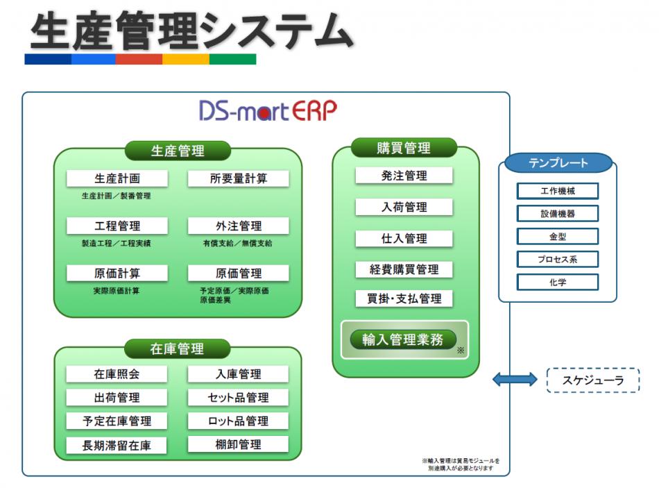 DS-mart ERP 生産管理システム製品詳細2