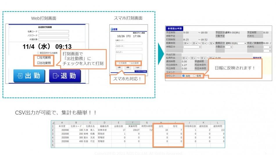 『e-就業 ASP』【無料体験版あり】製品詳細2