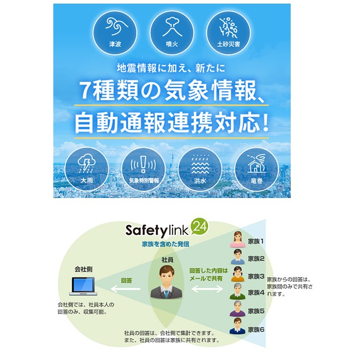 Safetylink24製品詳細2