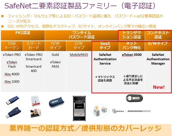 【SafeNet二要素認証製品ファミリー(電子認証)】製品詳細2