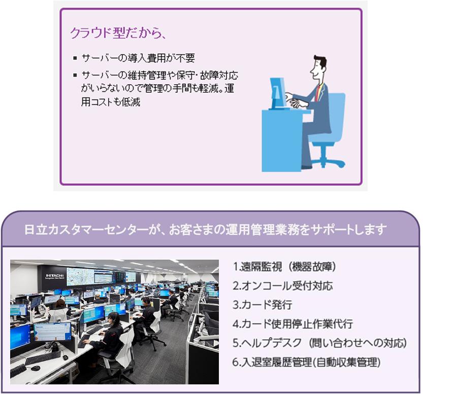 入退室管理システム製品詳細2