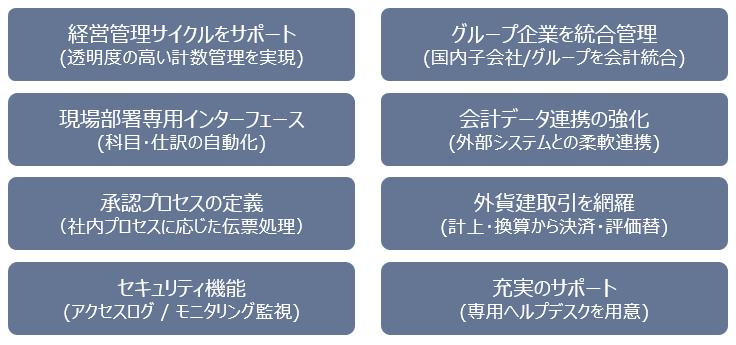 ACT-NetPro 製品詳細2