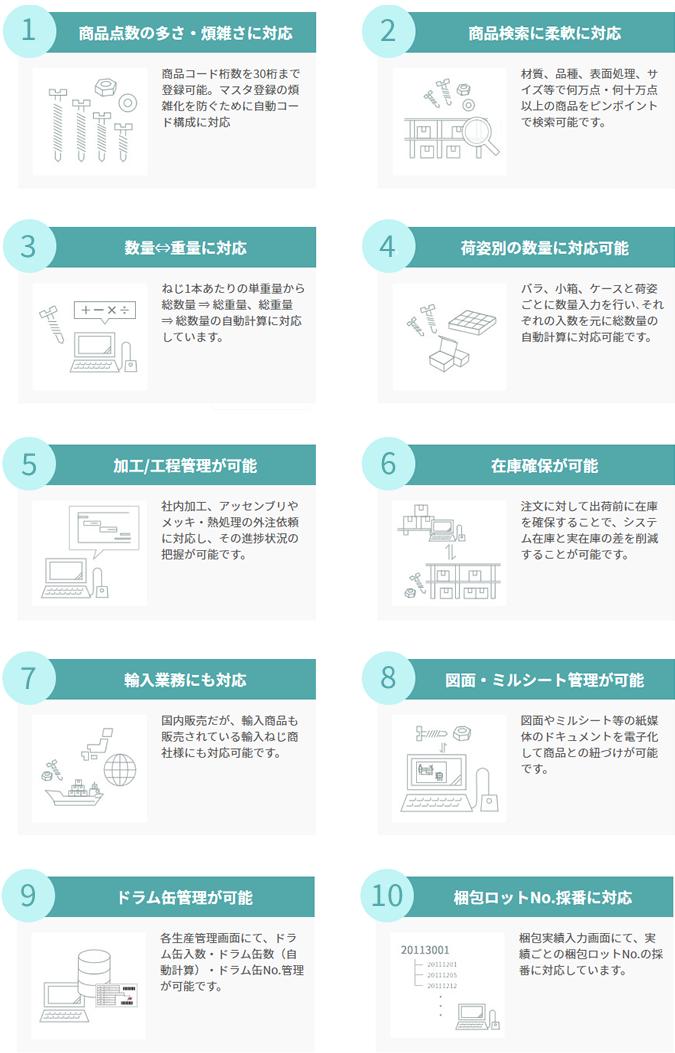 アラジンオフィス(ねじ業向け)製品詳細2