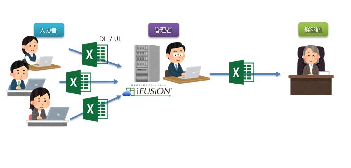 iFUSION製品詳細2