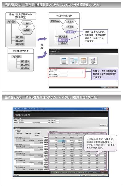 FutureStage 生産管理システムのクラウドソリューション製品詳細2
