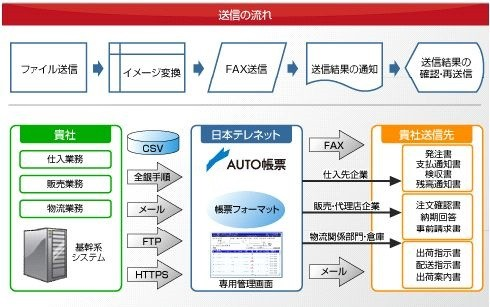 AUTO帳票EX製品詳細2
