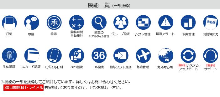 タッチオンタイム【30日間無料お試し】製品詳細1