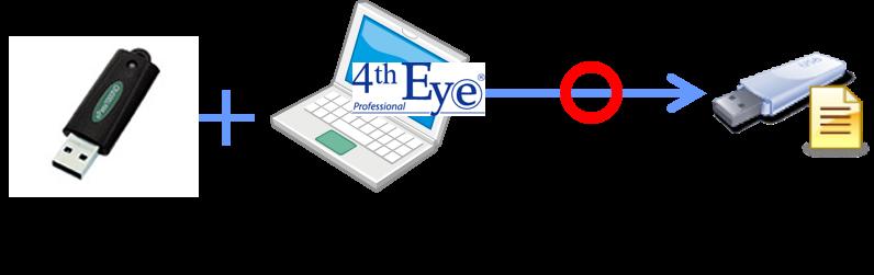 Driverware 4thEye Professional製品詳細2