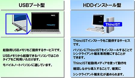 ThinclST(シンクラST)サービス製品詳細2