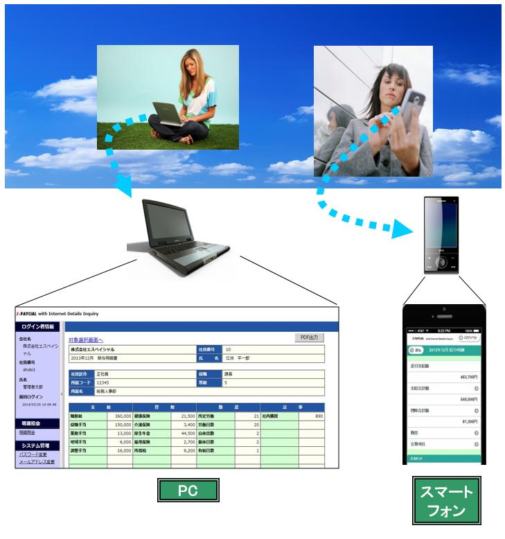 S-PAYCIAL 電子給与明細製品詳細1