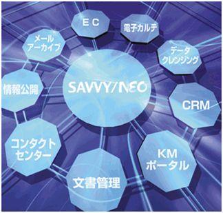 SAVVY/NEO (開発ツール)製品詳細1