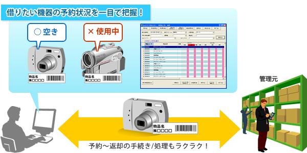Goo2マネ (ピッキングシステム)製品詳細2