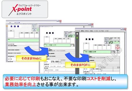 ワークフロートータルソリューション製品詳細2