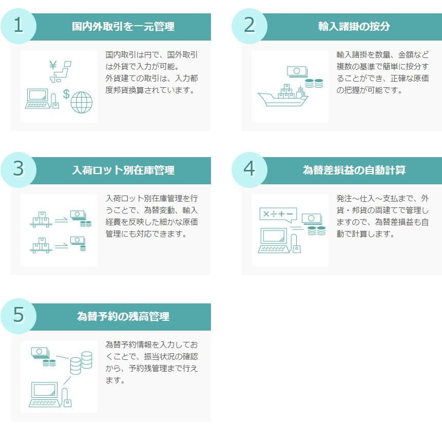 アラジンオフィス(貿易・輸出入業向け)製品詳細2