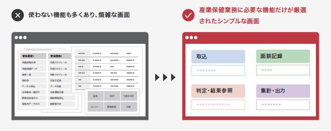 「健診データ管理システム Lite」製品詳細2