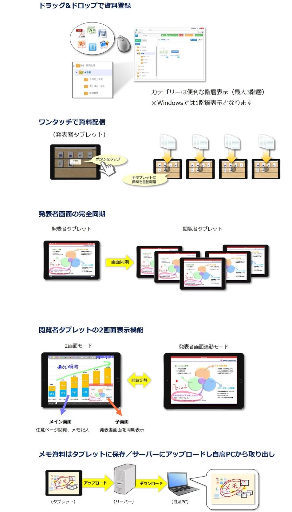 SmartDiscussion製品詳細2