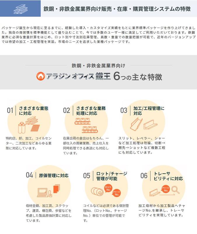 アラジンオフィス鐵王製品詳細1