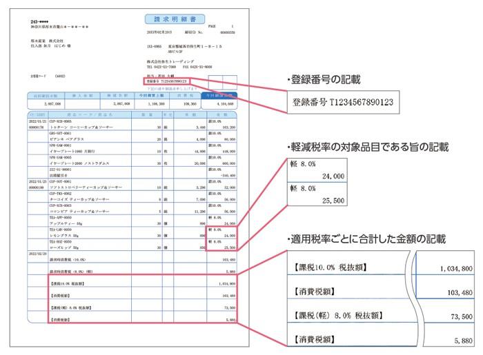 弥生販売 20 ネットワーク製品詳細2