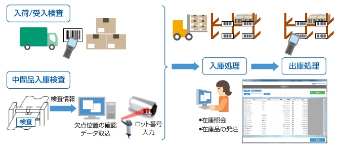 TONOPSシリーズ製品詳細2