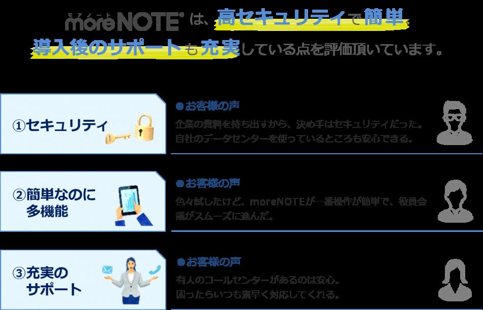moreNOTE(モアノート)製品詳細2