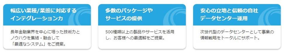 TIS CTI Cloud製品詳細2