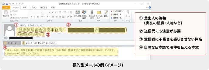 OneOfficeメールソリューション製品詳細2