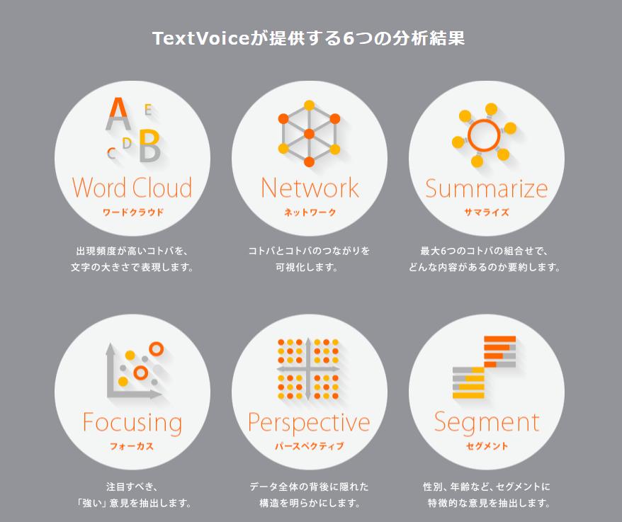 TextVoice(テキストボイス)製品詳細2