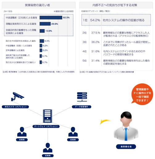 LOOOC製品詳細2