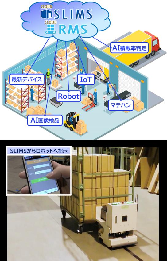 『SLIMS』製品詳細2