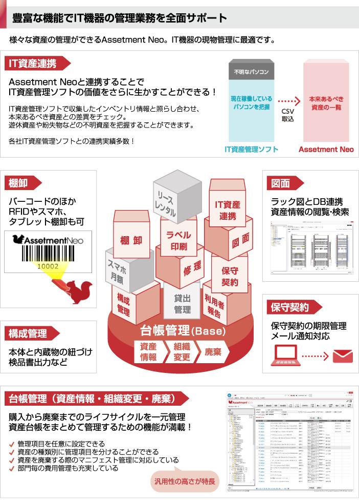 Assetment Neo製品詳細2