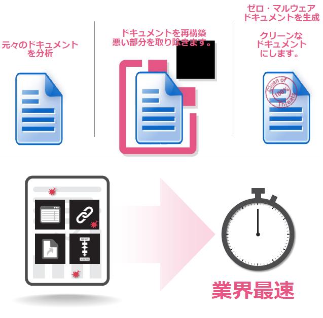 CheckPointサンドブラスト製品詳細2