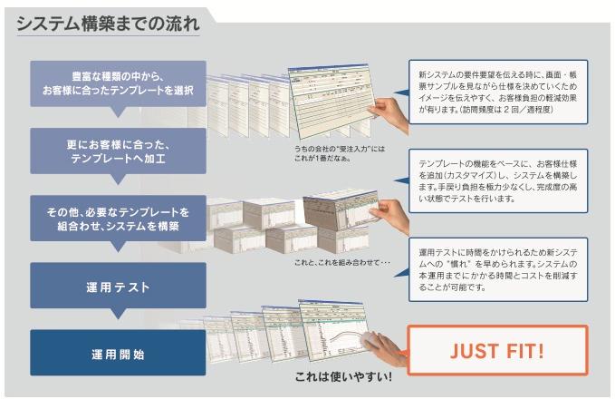 Kit3製品詳細2