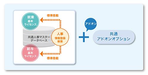 「TimePro-NX給与」製品詳細2