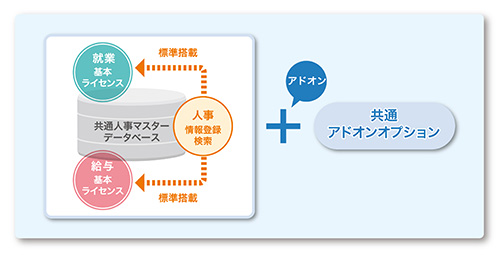「TimePro-NX就業」製品詳細2