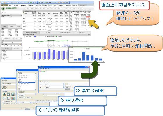インメモリ型BIツール「QlikView」製品詳細1