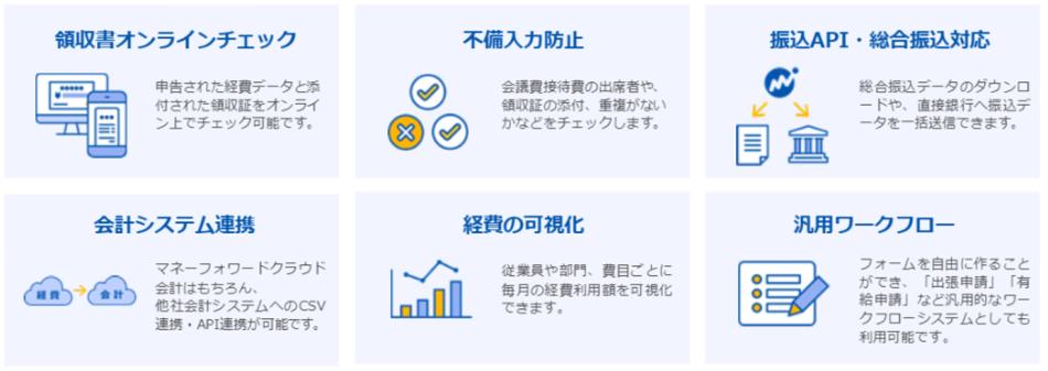 MFクラウド経費製品詳細2