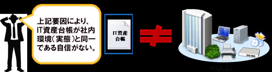 ez-NodeFinder製品詳細2