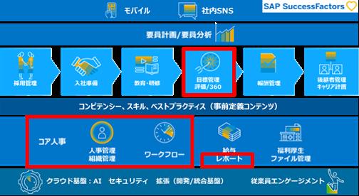 Ulysses/PM-QS製品詳細2
