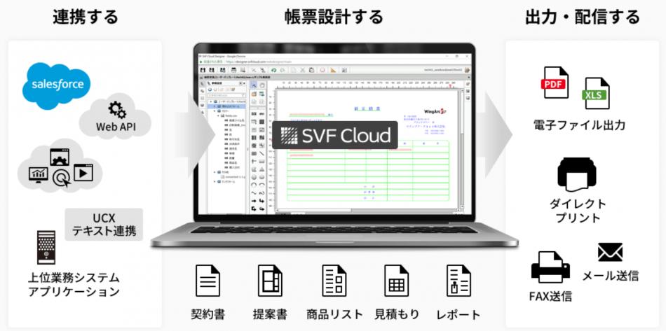 「SVF Cloud」製品詳細2