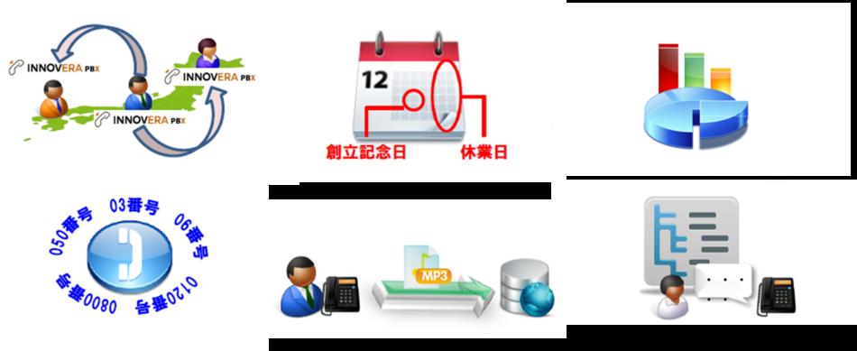 INNOVERA製品詳細2