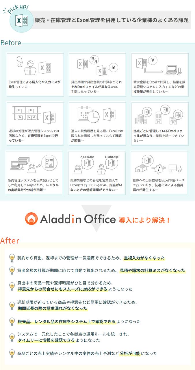 アラジンオフィス(レンタル・リース業向け)製品詳細2