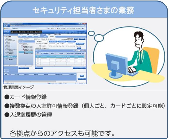 入退室管理システム製品詳細3