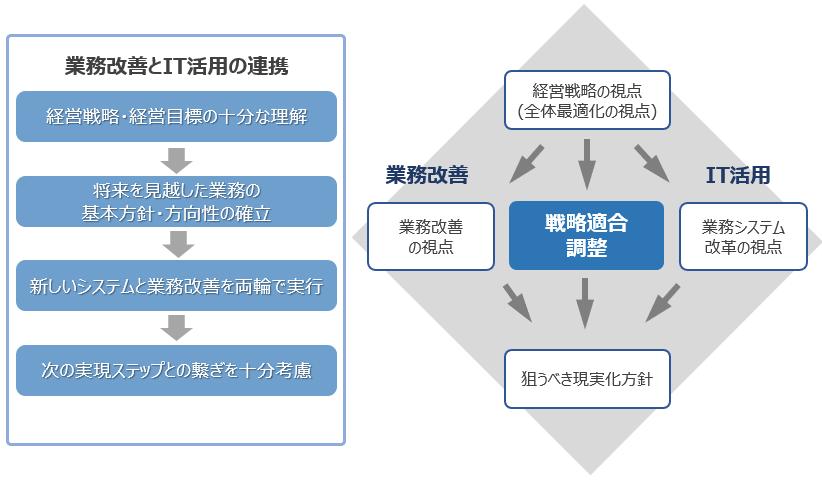 ACT-NetPro 製品詳細3