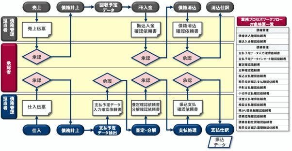 「Galileopt NX-Plus財務大将」製品詳細3
